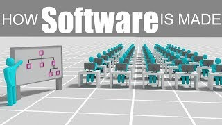 How Software is Made