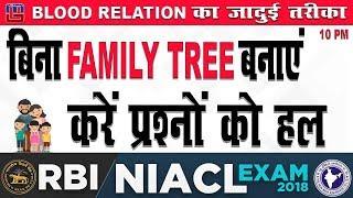 Blood Relation   बिना Family Tree बनाएं करे प्रश्नों का हल   RBI/NIACL Exam 2018   Reasoning   10 PM