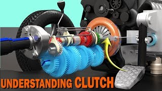 Clutch, How does it work ?