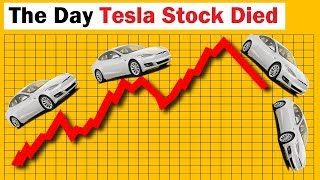 The Day Tesla Stock Died... and Why Snapchat Will Follow