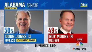 Democrat Doug Jones apparent winner in Alabama senate election   NBC News