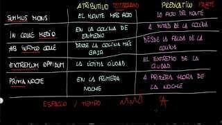 EL PREDICATIVO.
