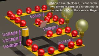 Electric Circuits: Basics of the voltage and current laws.