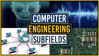 Computer Engineering Careers and Subfields