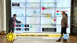 Marcus: Skåne och Norrland är som natt och dag i politiken - Nyhetsmorgon (TV4)