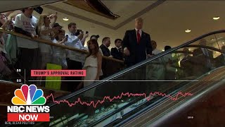 President Donald Trump's Approval Ratings Since His 2015 Announcement   NBC News Now