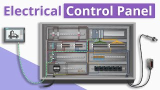 What is an Electrical Control Panel? (PLC Panel Basics)