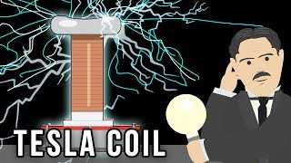 Inventions: The Tesla Coil