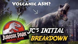 Jurassic World Evolution game trailer review | JC's initial breakdown