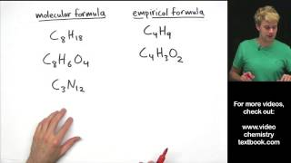 Writing Empirical Formula Practice Problems