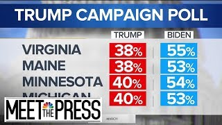 Trump Campaign Cutting Ties With Pollsters After Internal Numbers Leaked   Meet The Press   NBC News