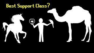 What's the Best Human Support Class?