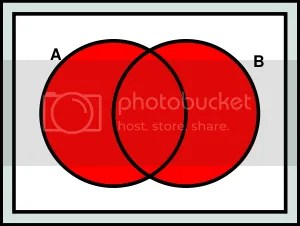 Diagramas de venn apuntes mate discretas 1 aub aub ccuart Images