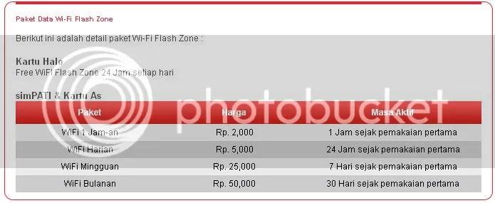 Flash Zone