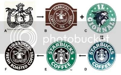 La metamorfosis de la sirenita de Starbucks