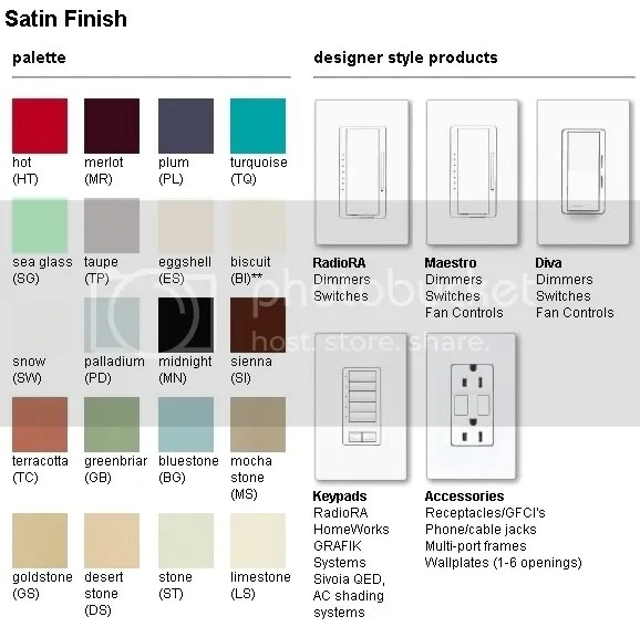 Satin Chart Lutron Color