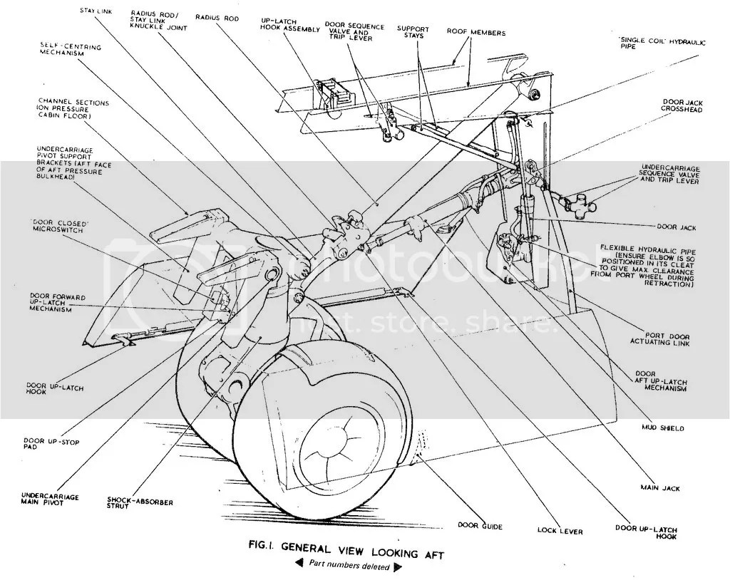 Canberra Manual Diagrams
