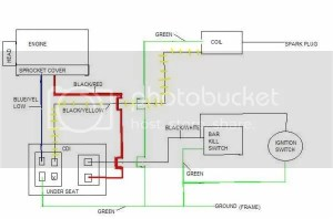 wiring diagram for Loncin 110cc