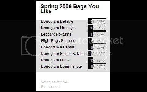 Poll #8: Spring 2009 Bags You Like