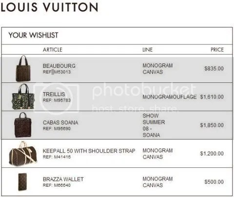My Louis Vuitton Wishlist