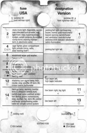 Fuse box chart, what fuse goes where  PeachParts MercedesBenz Forum