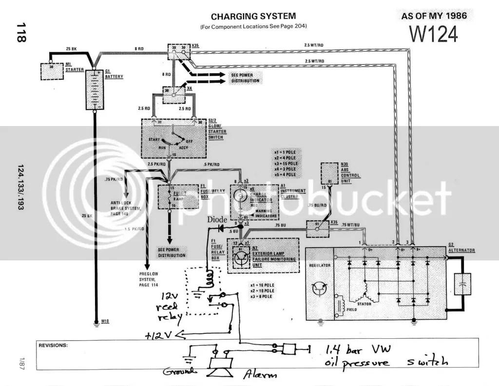 Low Oil Pressure Alarm