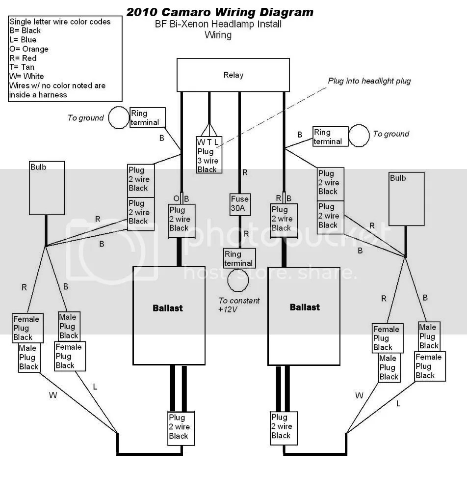 2010 Camaro Seat Wiring Diagram Reinvent Your Schematic Ac Schematics Diagrams U2022 Rh Parntesis Co Ignition