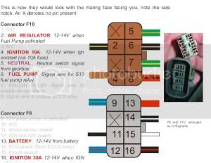 CA18DET RHD harness question  Nissan Forum | Nissan Forums