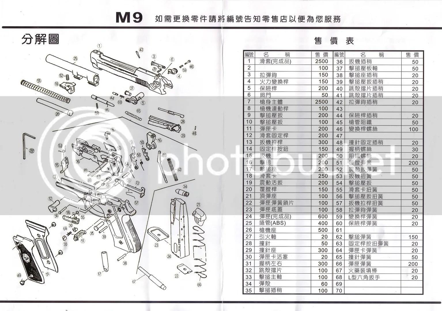 M9 Parts Gallery