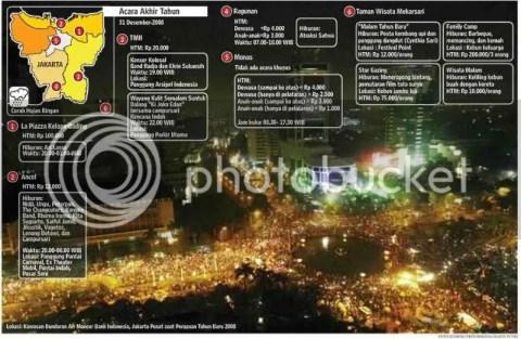 Agenda Tahun Baru Jakarta