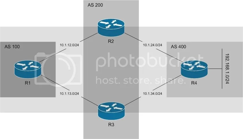 BGP-Multipath-Relax-Topology-1.jpg