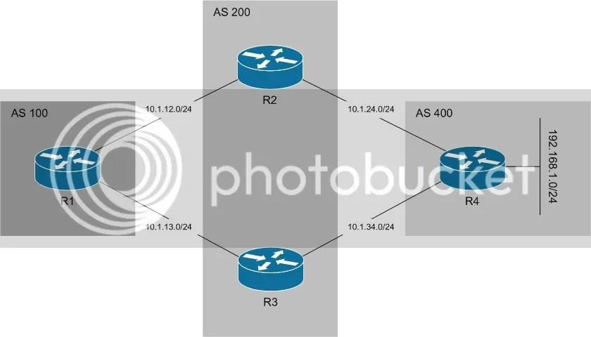 BGP-Multipath-Relax-Topology-1.jpg