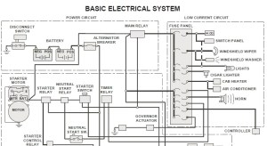 Caterpillar 322 Electrical system | Auto Repair Manual Forum  Heavy Equipment Forums  Download