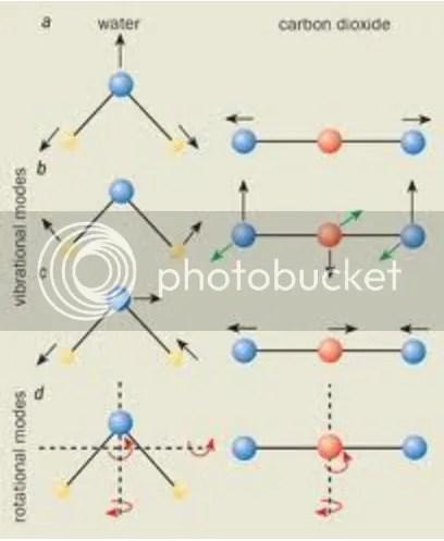 42f8a67d8e Emissivity puzzle  energy exchange in non-vacuums