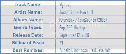https://i2.wp.com/i35.photobucket.com/albums/d195/JafetSigfinnsson/gform/about/JustinTimberlake_MyLove.png
