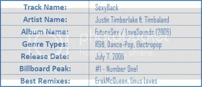 https://i2.wp.com/i35.photobucket.com/albums/d195/JafetSigfinnsson/gform/about/JustinTimberlake_SexyBack.png