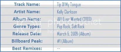 https://i2.wp.com/i35.photobucket.com/albums/d195/JafetSigfinnsson/gform/about/KellyClarkson_TipOfMyTongue.png