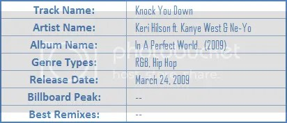 https://i2.wp.com/i35.photobucket.com/albums/d195/JafetSigfinnsson/gform/about/KeriHilson_KnockYouDown.png
