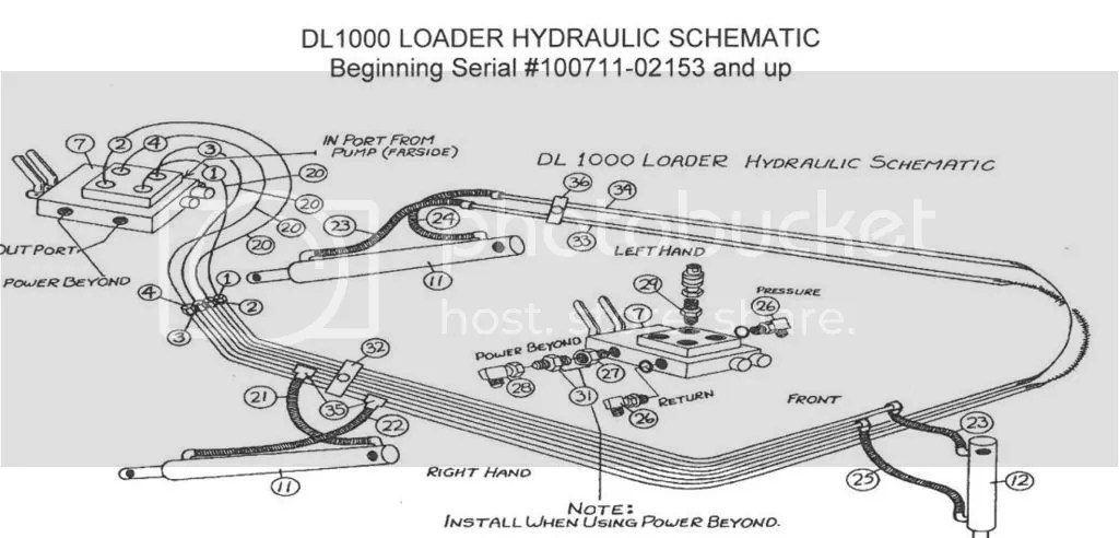B Double Trouble With Hydraulics Help