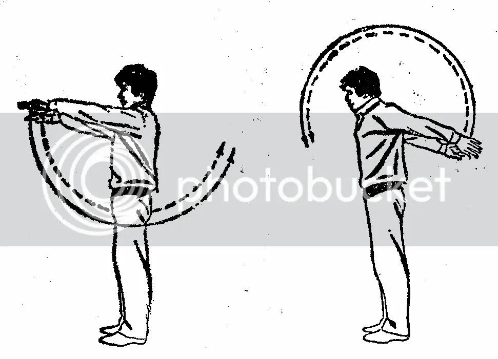 Cara Mengencangkan Kulit Lengan Dengan Gerakan Senam Arm Circle
