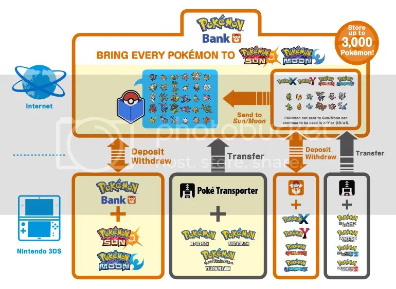 photo PokeBank Graph_zpsopbmxgyb.jpg