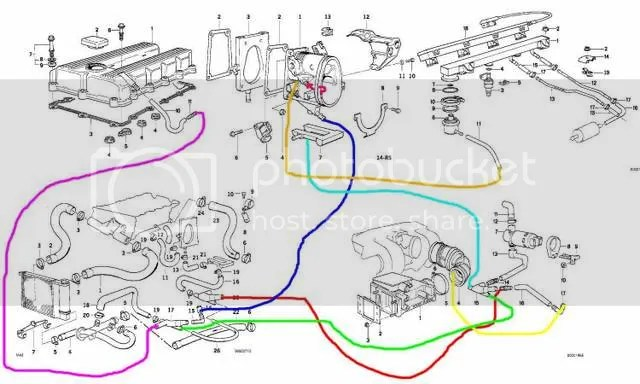 Superb Bmw Vacuum Diagram Blog Diagram Schema Wiring Digital Resources Counpmognl