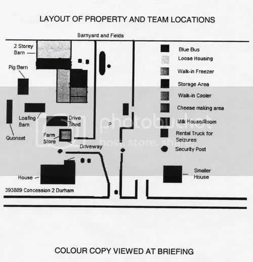 layout of property