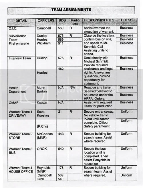 Team allocations sheet 1 of 2