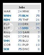 Elds Current Jobs