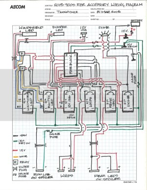 Looking for ideas on electrical harnesses, connectors, etc