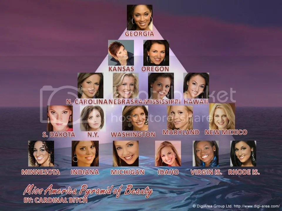Miss America 2009 Predictions