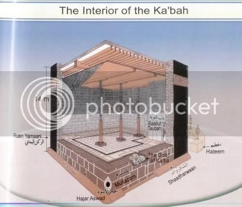 InteriorKabah.jpg image by bagastri