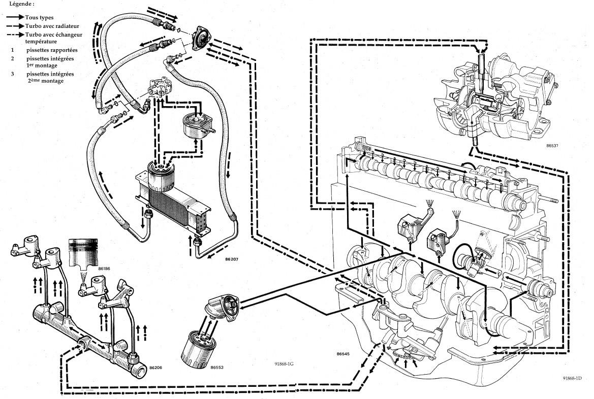 Montage Filtre Et Radiateur Huile Cj7 2 1 Td