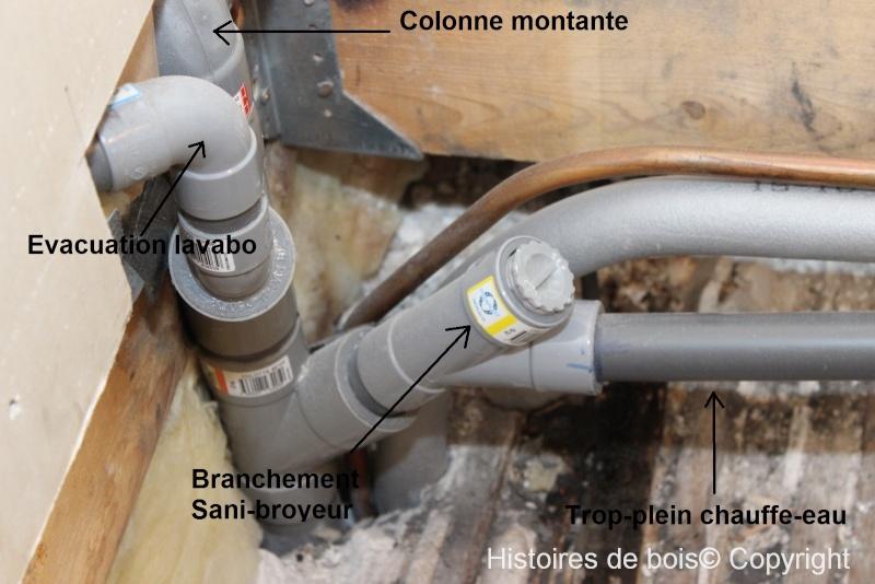 Recherche Installation Dun Sani Broyeur Ou Dune Douche